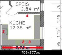 BMW Treff
